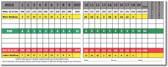 Lakeview Golf Course Score Card